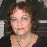 אילנה רינות – מטפלת ומדריכה באמנות חזותית.
