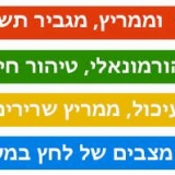 קולון מדיק ישראל