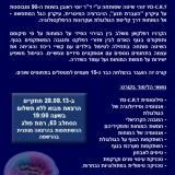 יוסי ראובן - המרכז הישראלי לרפואה טבעית - נטורופתיה ורפואה סינית בנתניה